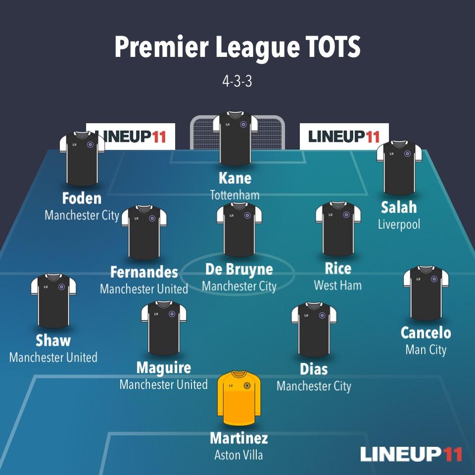 Premier League TOTS