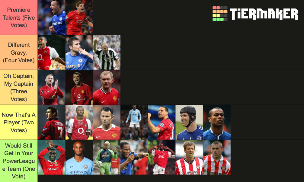 WD Sportz choices for the Premier League hall of fame.
